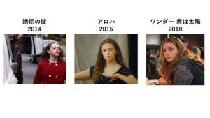 「ワンダー 君は太陽」ミランダ役:ダニエル・ローズ・ラッセルの出演作品