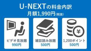 U-NEXTはなぜ高い?料金の内訳を解説