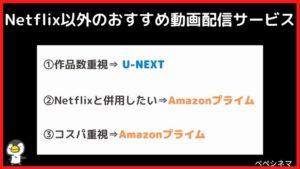 NetFlixの映画数が少ないと感じる人におすすめの動画配信サービスは2つ