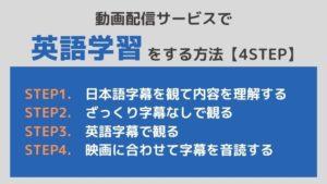 動画配信サービスで英語学習する方法【4STEP】