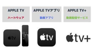 Apple TV / Apple TV アプリ / Apple TV+の違いを解説