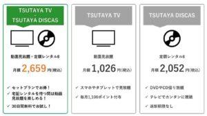 TSUTAYA DISCASのプランの選び方